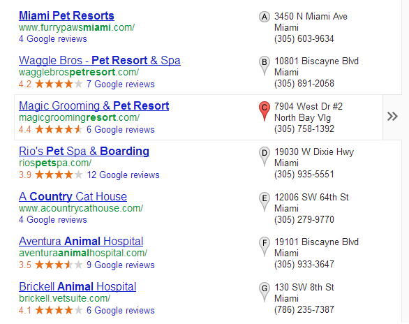 Google displays your best results closest to you